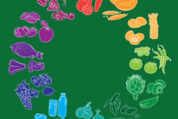 Які вітаміни потрібні нашому організму найбільше?